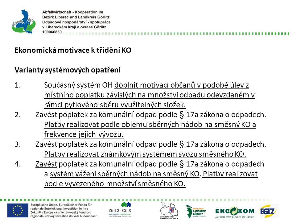 Ekonomická motivace k třídění KO Varianty systémových opatření 1.Současný systém OH doplnit motivací občanů v podobě úlev z místního poplatku závislých na množství odpadu odevzdaném v rámci pytlového sběru využitelných složek.