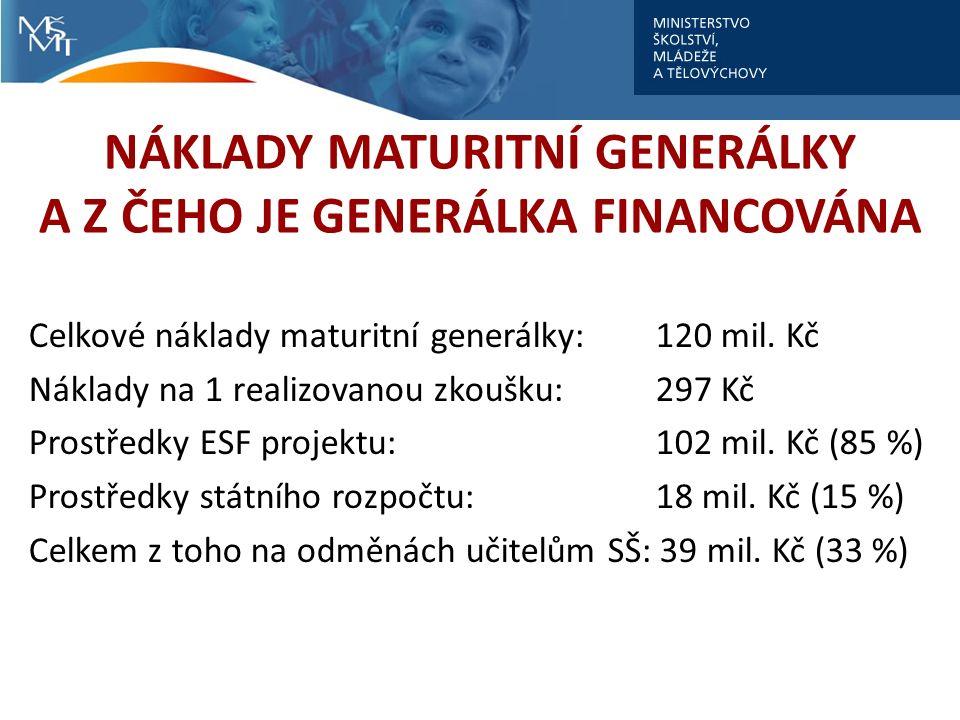 NÁKLADY MATURITNÍ GENERÁLKY A Z ČEHO JE GENERÁLKA FINANCOVÁNA Celkové náklady maturitní generálky: 120 mil.