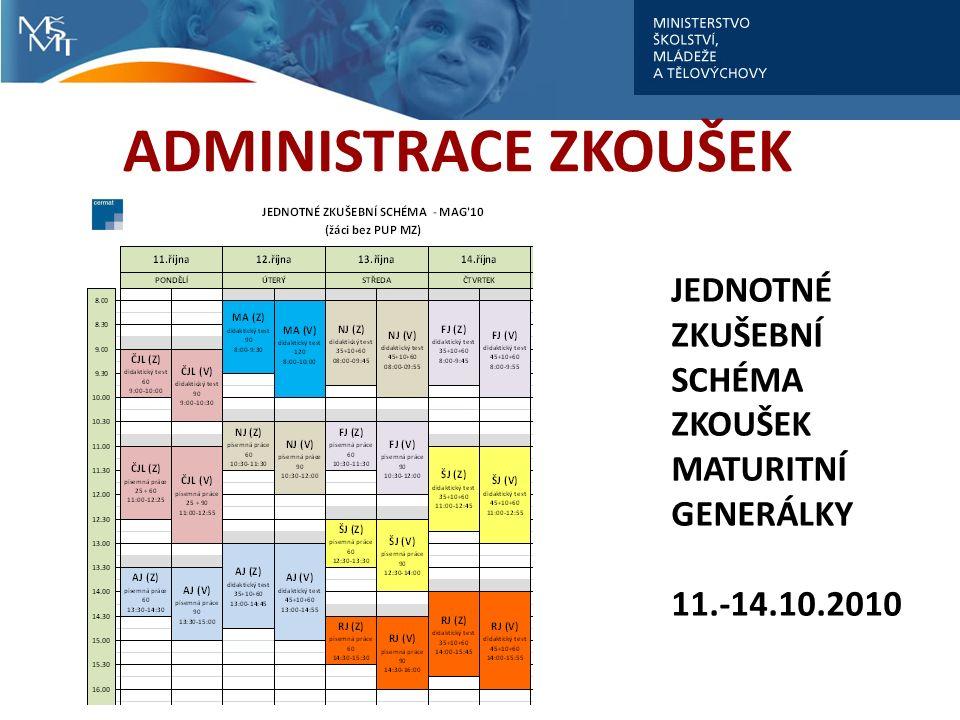 ADMINISTRACE ZKOUŠEK JEDNOTNÉ ZKUŠEBNÍ SCHÉMA ZKOUŠEK MATURITNÍ GENERÁLKY 11.-14.10.2010