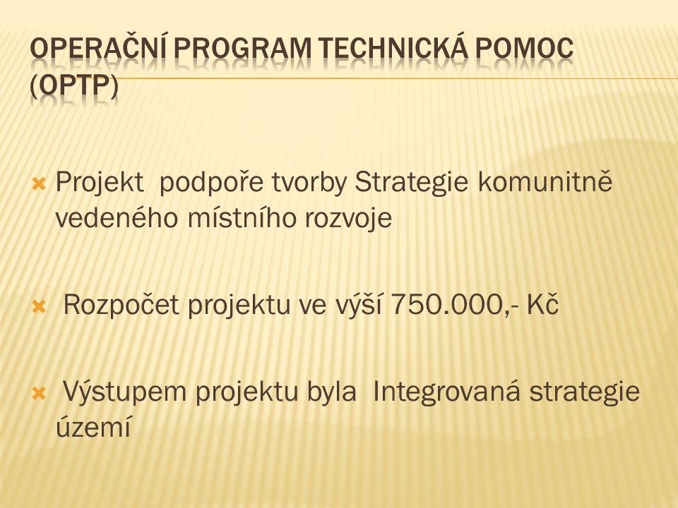  Projekt podpoře tvorby Strategie komunitně vedeného místního rozvoje  Rozpočet projektu ve výší 750.000,- Kč  Výstupem projektu byla Integrovaná strategie území