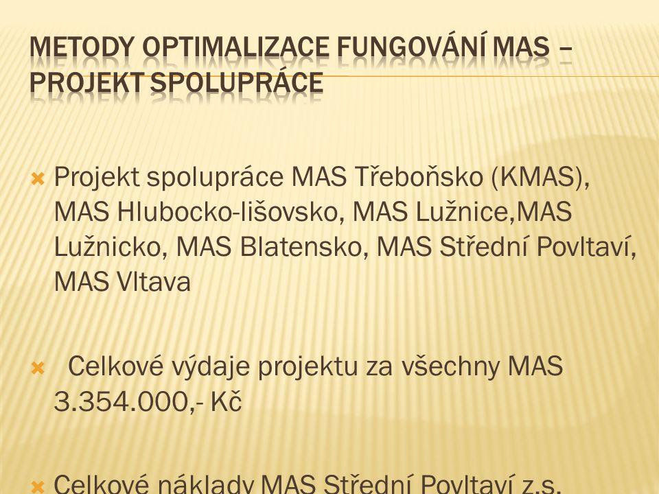  Projekt spolupráce MAS Třeboňsko (KMAS), MAS Hlubocko-lišovsko, MAS Lužnice,MAS Lužnicko, MAS Blatensko, MAS Střední Povltaví, MAS Vltava  Celkové výdaje projektu za všechny MAS 3.354.000,- Kč  Celkové náklady MAS Střední Povltaví z.s.