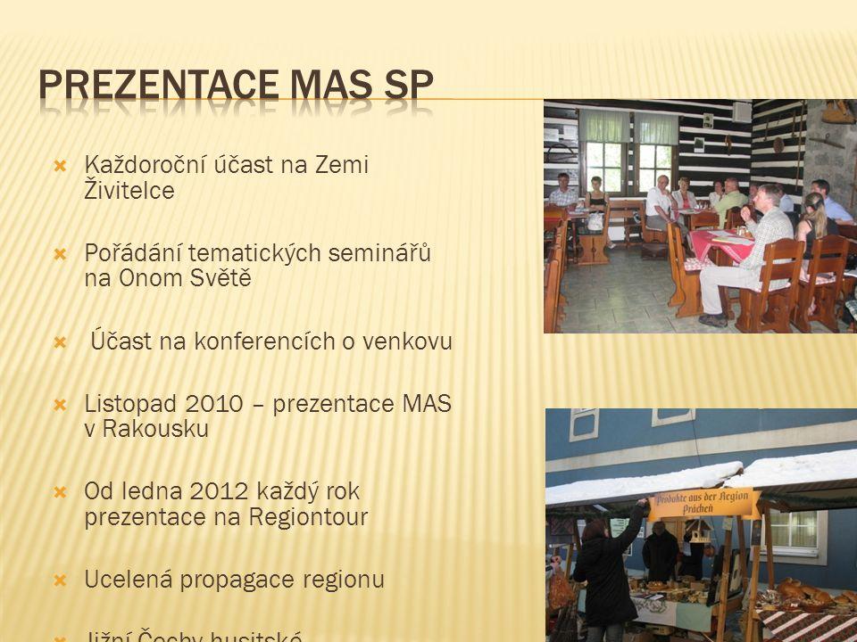  Každoroční účast na Zemi Živitelce  Pořádání tematických seminářů na Onom Světě  Účast na konferencích o venkovu  Listopad 2010 – prezentace MAS v Rakousku  Od ledna 2012 každý rok prezentace na Regiontour  Ucelená propagace regionu  Jižní Čechy husitské
