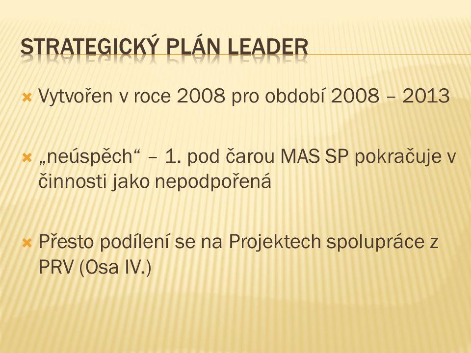 """ Vytvořen v roce 2008 pro období 2008 – 2013  """"neúspěch – 1."""