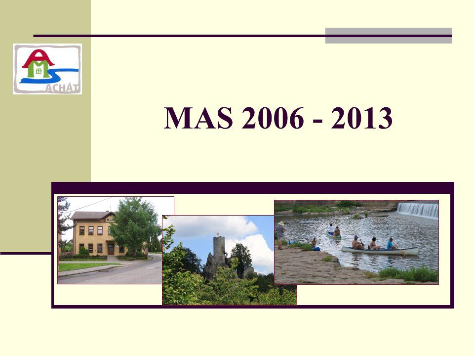 MAS 2006 - 2013
