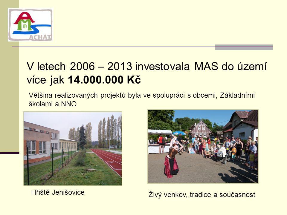 Projekty před podepsáním dohody Žadatelé bez občanky.