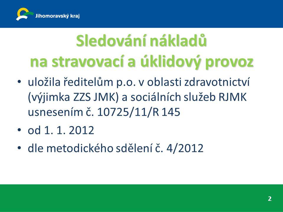 Sledování nákladů na stravovací a úklidový provoz uložila ředitelům p.o. v oblasti zdravotnictví (výjimka ZZS JMK) a sociálních služeb RJMK usnesením