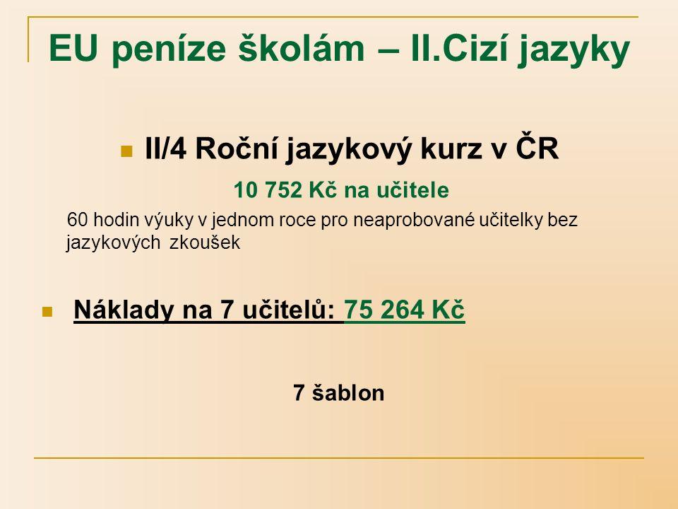 EU peníze školám – II.Cizí jazyky II/4 Roční jazykový kurz v ČR 10 752 Kč na učitele 60 hodin výuky v jednom roce pro neaprobované učitelky bez jazykových zkoušek Náklady na 7 učitelů: 75 264 Kč 7 šablon