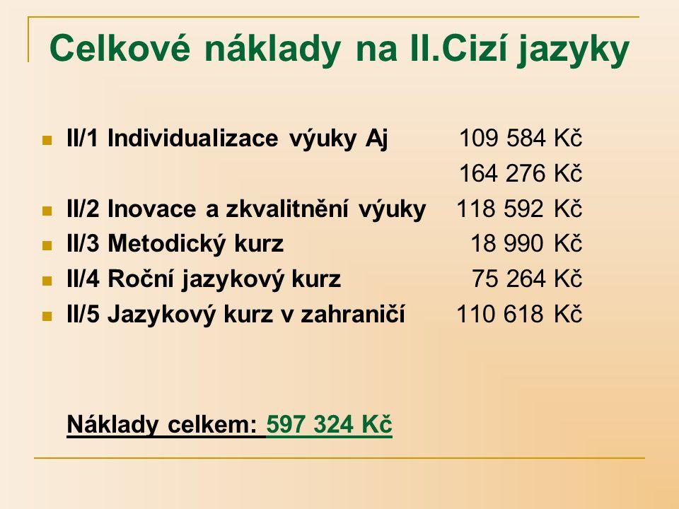 Celkové náklady na II.Cizí jazyky II/1 Individualizace výuky Aj 109 584Kč 164 276Kč II/2 Inovace a zkvalitnění výuky 118 592Kč II/3 Metodický kurz 18 990Kč II/4 Roční jazykový kurz 75 264Kč II/5 Jazykový kurz v zahraničí 110 618Kč Náklady celkem: 597 324 Kč