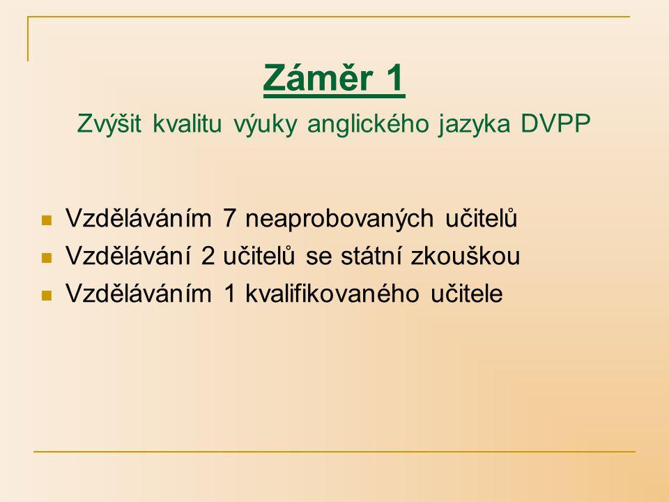 Záměr 1 Zvýšit kvalitu výuky anglického jazyka DVPP Vzděláváním 7 neaprobovaných učitelů Vzdělávání 2 učitelů se státní zkouškou Vzděláváním 1 kvalifikovaného učitele