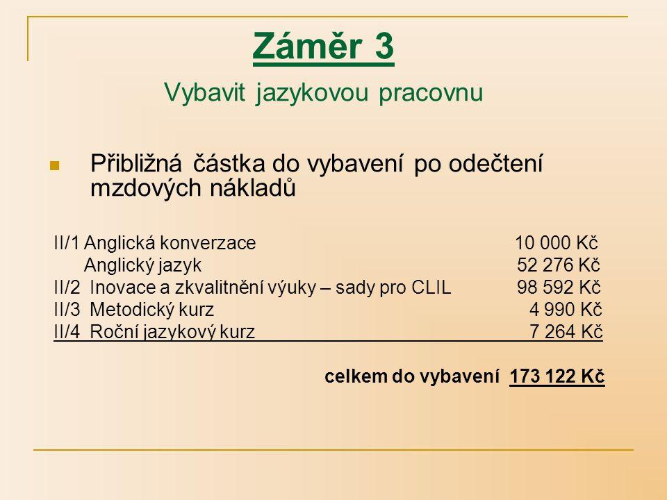 Záměr 3 Vybavit jazykovou pracovnu Přibližná částka do vybavení po odečtení mzdových nákladů II/1 Anglická konverzace 10 000 Kč Anglický jazyk 52 276 Kč II/2 Inovace a zkvalitnění výuky – sady pro CLIL 98 592 Kč II/3 Metodický kurz 4 990 Kč II/4 Roční jazykový kurz 7 264 Kč celkem do vybavení 173 122 Kč