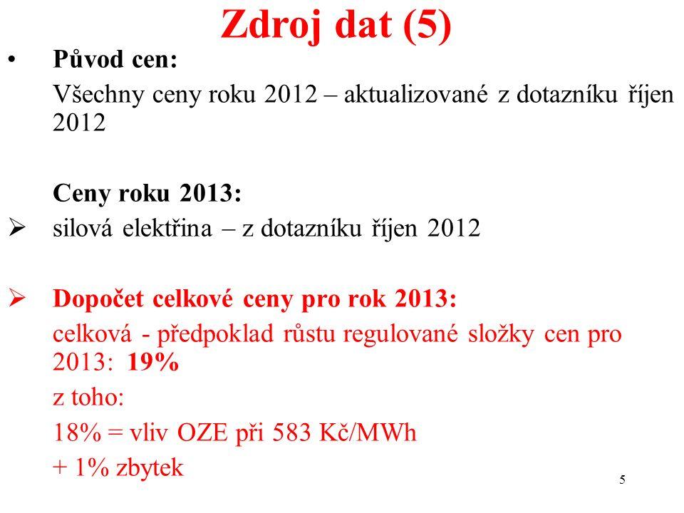 5 Zdroj dat (5) Původ cen: Všechny ceny roku 2012 – aktualizované z dotazníku říjen 2012 Ceny roku 2013:  silová elektřina – z dotazníku říjen 2012  Dopočet celkové ceny pro rok 2013: celková - předpoklad růstu regulované složky cen pro 2013: 19% z toho: 18% = vliv OZE při 583 Kč/MWh + 1% zbytek