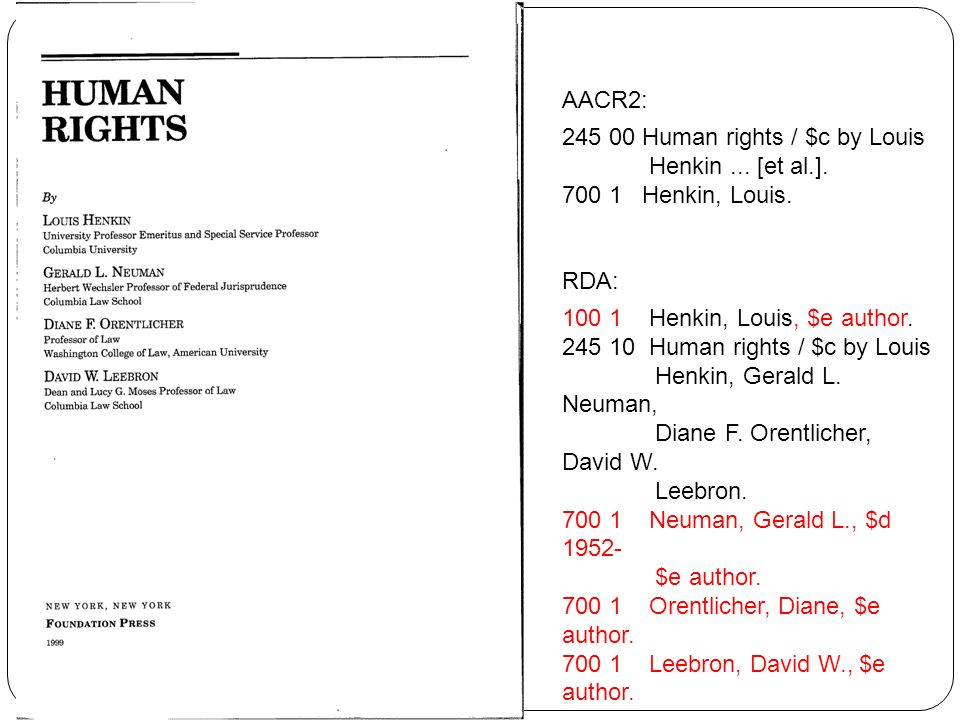 AACR2: 245 00 Human rights / $c by Louis Henkin...