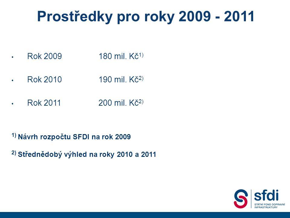 Prostředky pro roky 2009 - 2011 Rok 2009180 mil. Kč 1) Rok 2010190 mil.