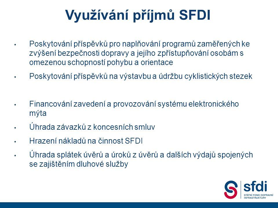 Poskytování příspěvků z rozpočtu SFDI Projekty -Průzkumné a projektové práce, studijní a expertní činnosti zaměřené na výstavbu, modernizaci a opravy dálnic a silnic dopravně významných vodních cest celostátních a regionálních drah Bezpečnost -Akce zaměřené na úpravy dopravní infrastruktury směřující ke zvýšení bezpečnosti dopravy a jejího zpřístupňován osobám s omezenou schopností pohybu a orientace vypracování projektové dokumentace realizace akce expertní činnosti Cyklostezky výstavba údržba