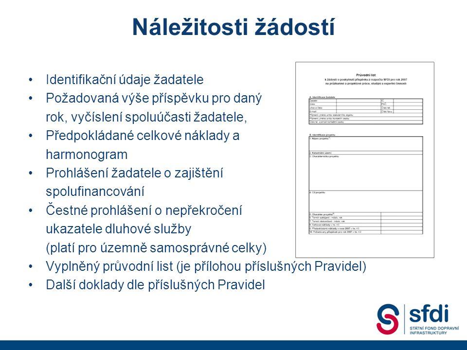 Náležitosti žádostí Identifikační údaje žadatele Požadovaná výše příspěvku pro daný rok, vyčíslení spoluúčasti žadatele, Předpokládané celkové náklady a harmonogram Prohlášení žadatele o zajištění spolufinancování Čestné prohlášení o nepřekročení ukazatele dluhové služby (platí pro územně samosprávné celky) Vyplněný průvodní list (je přílohou příslušných Pravidel) Další doklady dle příslušných Pravidel