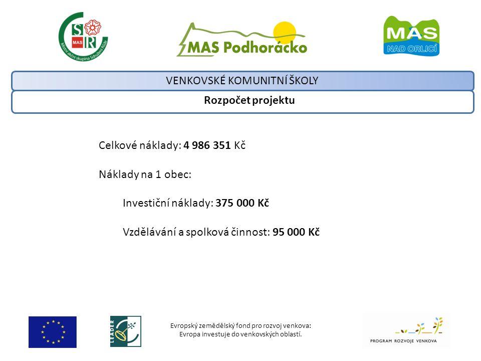 Evropský zemědělský fond pro rozvoj venkova: Evropa investuje do venkovských oblastí. Rozpočet projektu VENKOVSKÉ KOMUNITNÍ ŠKOLY Celkové náklady: 4 9
