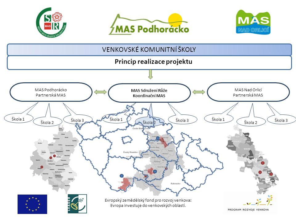Evropský zemědělský fond pro rozvoj venkova: Evropa investuje do venkovských oblastí. Princip realizace projektu VENKOVSKÉ KOMUNITNÍ ŠKOLY MAS Sdružen