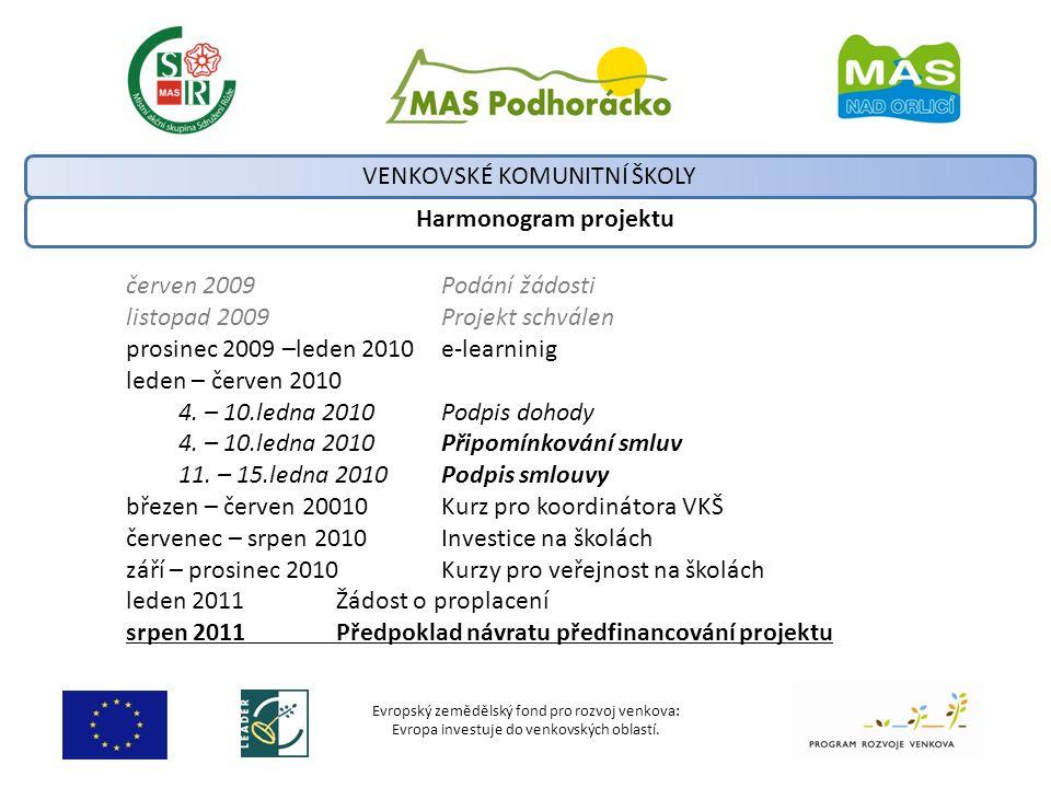 Evropský zemědělský fond pro rozvoj venkova: Evropa investuje do venkovských oblastí. Harmonogram projektu VENKOVSKÉ KOMUNITNÍ ŠKOLY červen 2009Podání