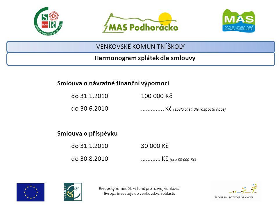 Evropský zemědělský fond pro rozvoj venkova: Evropa investuje do venkovských oblastí. Harmonogram splátek dle smlouvy VENKOVSKÉ KOMUNITNÍ ŠKOLY Smlouv