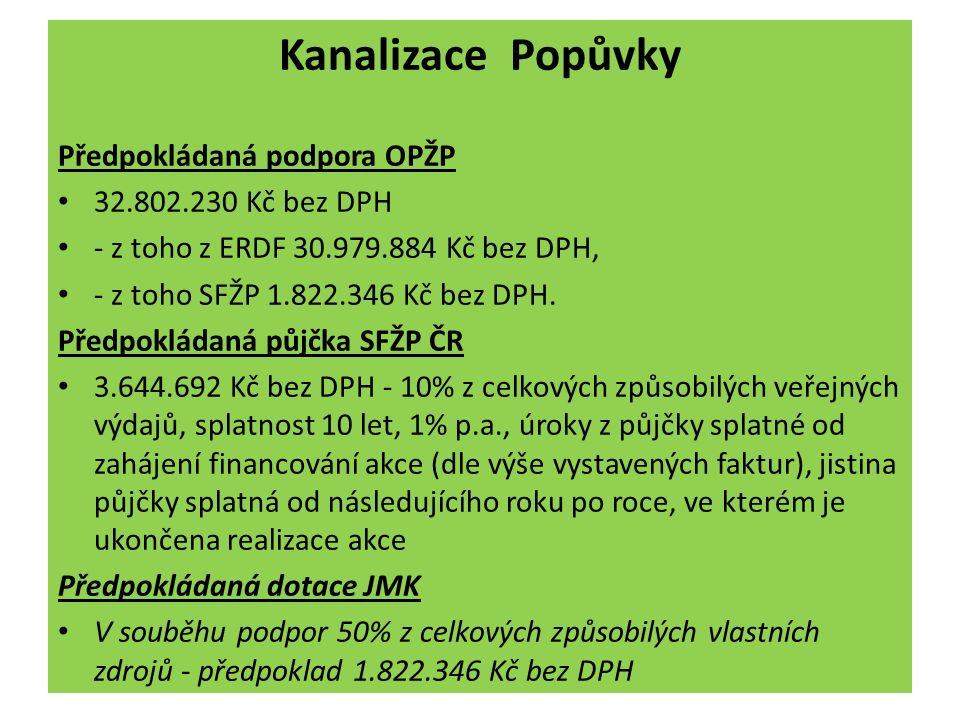 Valná hromada Svazku vodovodů a kanalizací Ivančice 4.12.2012 Kanalizace Popůvky Předpokládaná podpora OPŽP 32.802.230 Kč bez DPH - z toho z ERDF 30.979.884 Kč bez DPH, - z toho SFŽP 1.822.346 Kč bez DPH.