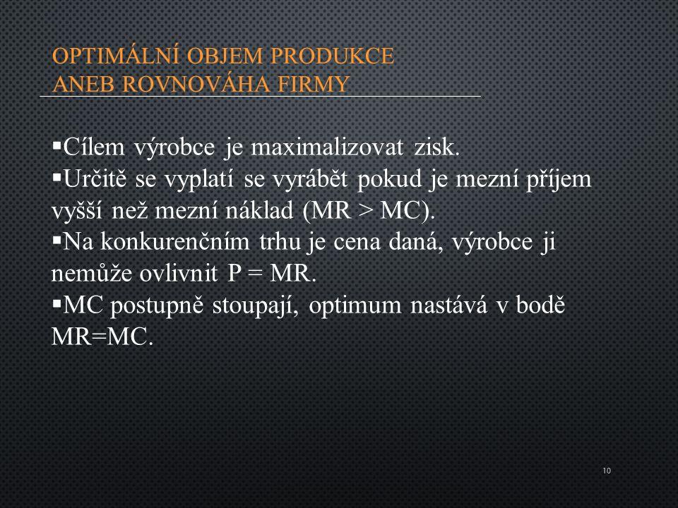 10  Cílem výrobce je maximalizovat zisk.