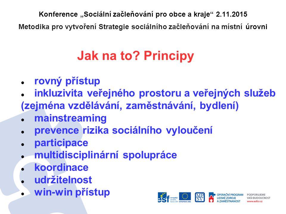 """Konference """"Sociální začleňování pro obce a kraje"""" 2.11.2015 Metodika pro vytvoření Strategie sociálního začleňování na místní úrovni Jak na to? Princ"""