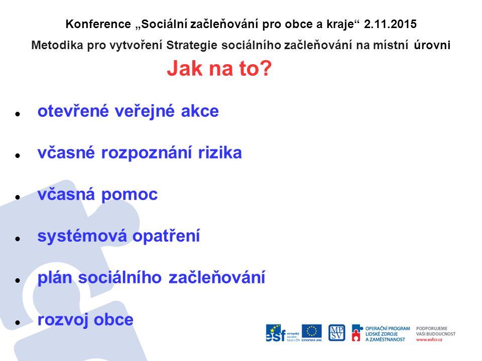 """Konference """"Sociální začleňování pro obce a kraje"""" 2.11.2015 Metodika pro vytvoření Strategie sociálního začleňování na místní úrovni Jak na to? otevř"""
