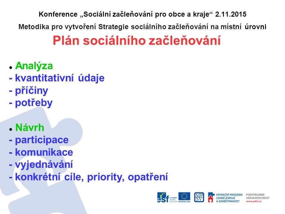 """Konference """"Sociální začleňování pro obce a kraje 2.11.2015 Metodika pro vytvoření Strategie sociálního začleňování na místní úrovni Plán sociálního začleňování Analýza - kvantitativní údaje - příčiny - potřeby Návrh - participace - komunikace - vyjednávání - konkrétní cíle, priority, opatření"""