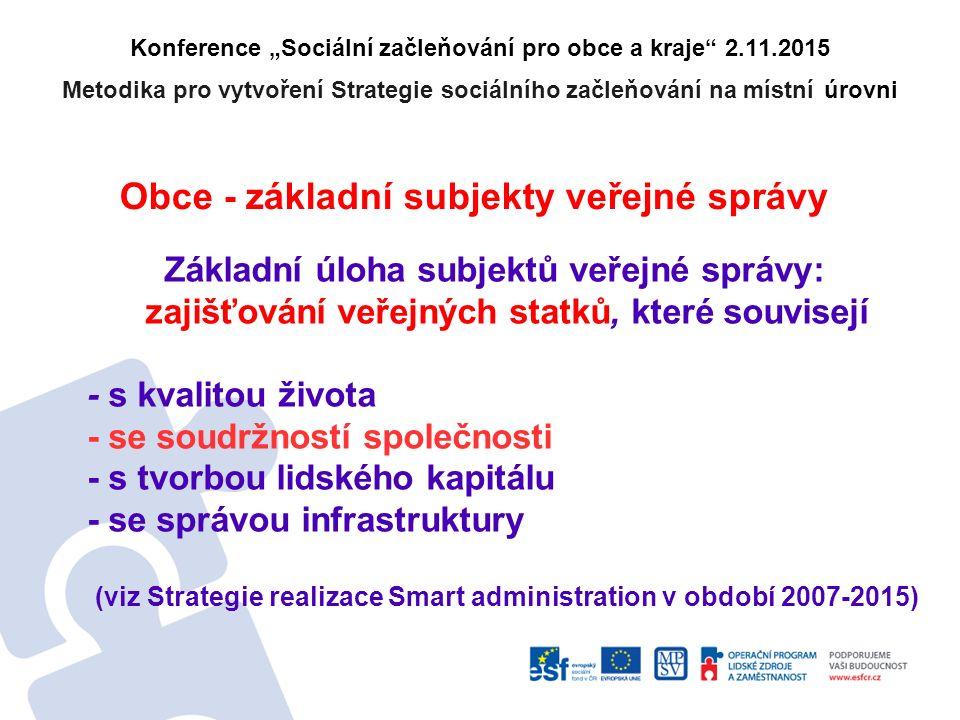"""Konference """"Sociální začleňování pro obce a kraje"""" 2.11.2015 Metodika pro vytvoření Strategie sociálního začleňování na místní úrovni Obce - základní"""
