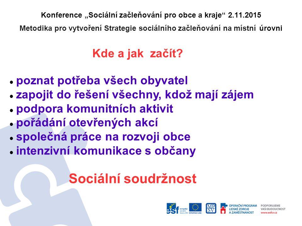 """Konference """"Sociální začleňování pro obce a kraje 2.11.2015 Metodika pro vytvoření Strategie sociálního začleňování na místní úrovni Sociální soudržnost Sociální soudržnost označuje stav sdílené identity, loajality a solidarity ve společnosti."""