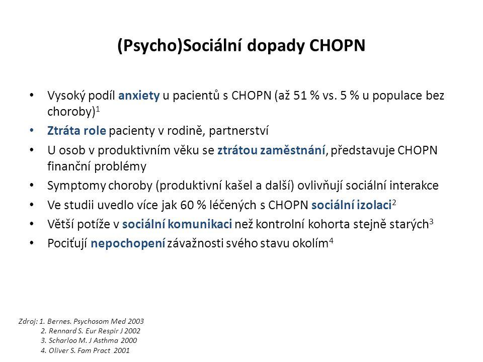 (Psycho)Sociální dopady CHOPN Vysoký podíl anxiety u pacientů s CHOPN (až 51 % vs.