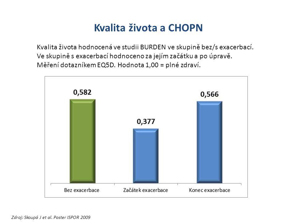 Kvalita života a CHOPN Kvalita života hodnocená ve studii BURDEN ve skupině bez/s exacerbací. Ve skupině s exacerbací hodnoceno za jejím začátku a po