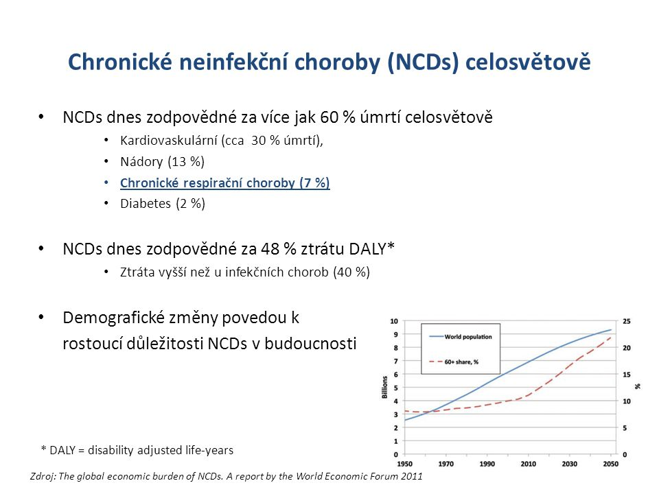 Chronické neinfekční choroby (NCDs) celosvětově NCDs dnes zodpovědné za více jak 60 % úmrtí celosvětově Kardiovaskulární (cca 30 % úmrtí), Nádory (13 %) Chronické respirační choroby (7 %) Diabetes (2 %) NCDs dnes zodpovědné za 48 % ztrátu DALY* Ztráta vyšší než u infekčních chorob (40 %) Demografické změny povedou k rostoucí důležitosti NCDs v budoucnosti Zdroj: The global economic burden of NCDs.