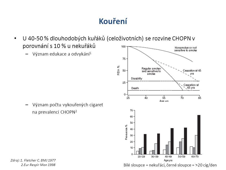 Kouření U 40-50 % dlouhodobých kuřáků (celoživotních) se rozvine CHOPN v porovnání s 10 % u nekuřáků – Význam edukace a odvykání 1 – Význam počtu vykouřených cigaret na prevalenci CHOPN 2 Zdroj: 1.