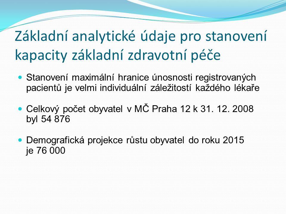 Základní analytické údaje pro stanovení kapacity základní zdravotní péče Stanovení maximální hranice únosnosti registrovaných pacientů je velmi individuální záležitostí každého lékaře Celkový počet obyvatel v MČ Praha 12 k 31.