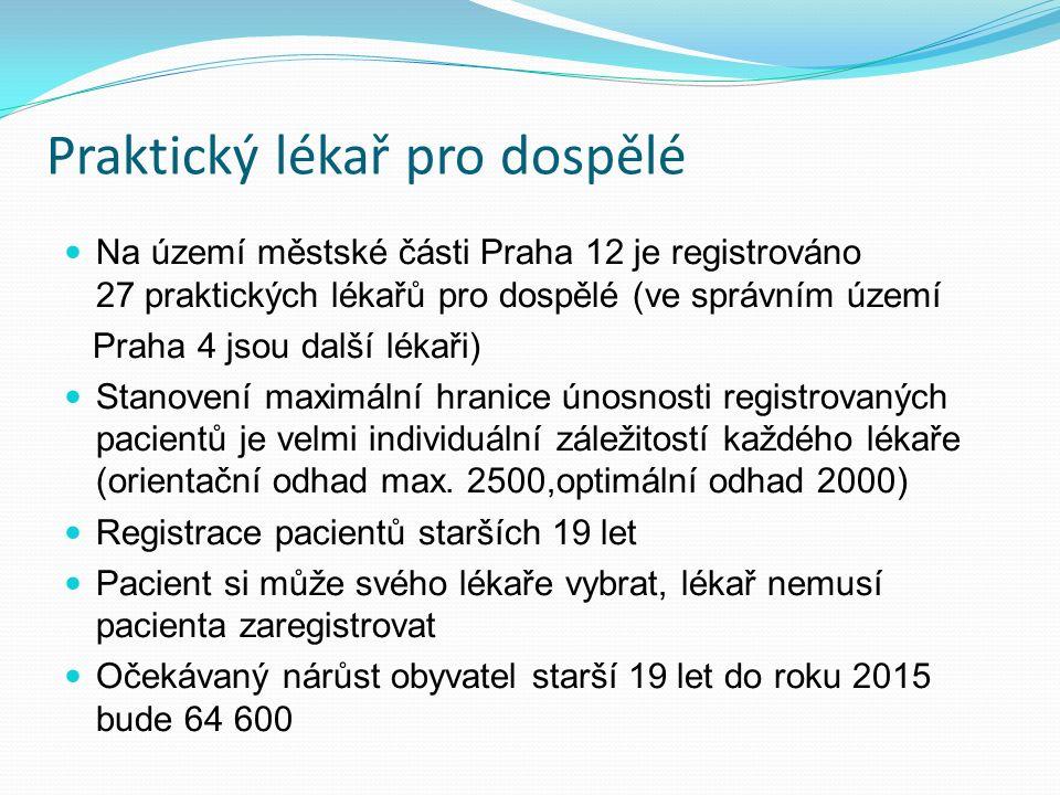 Praktický lékař pro dospělé Na území městské části Praha 12 je registrováno 27 praktických lékařů pro dospělé (ve správním území Praha 4 jsou další lékaři) Stanovení maximální hranice únosnosti registrovaných pacientů je velmi individuální záležitostí každého lékaře (orientační odhad max.