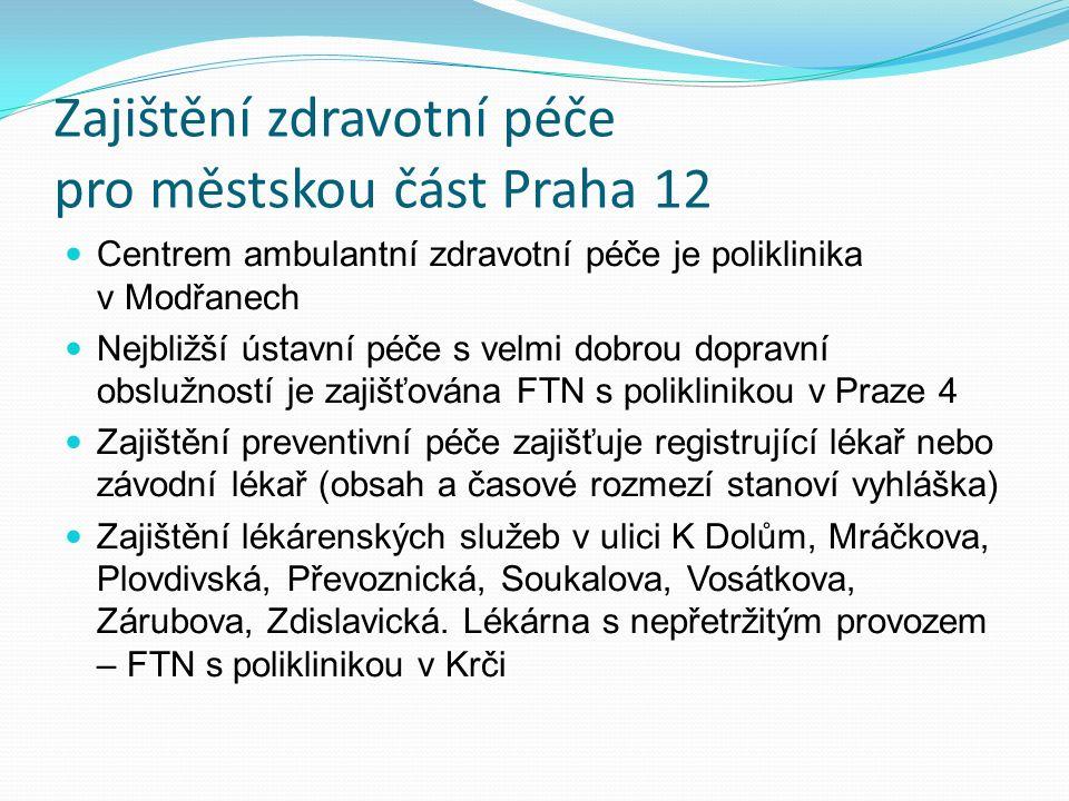 Zajištění zdravotní péče pro městskou část Praha 12 Centrem ambulantní zdravotní péče je poliklinika v Modřanech Nejbližší ústavní péče s velmi dobrou dopravní obslužností je zajišťována FTN s poliklinikou v Praze 4 Zajištění preventivní péče zajišťuje registrující lékař nebo závodní lékař (obsah a časové rozmezí stanoví vyhláška) Zajištění lékárenských služeb v ulici K Dolům, Mráčkova, Plovdivská, Převoznická, Soukalova, Vosátkova, Zárubova, Zdislavická.