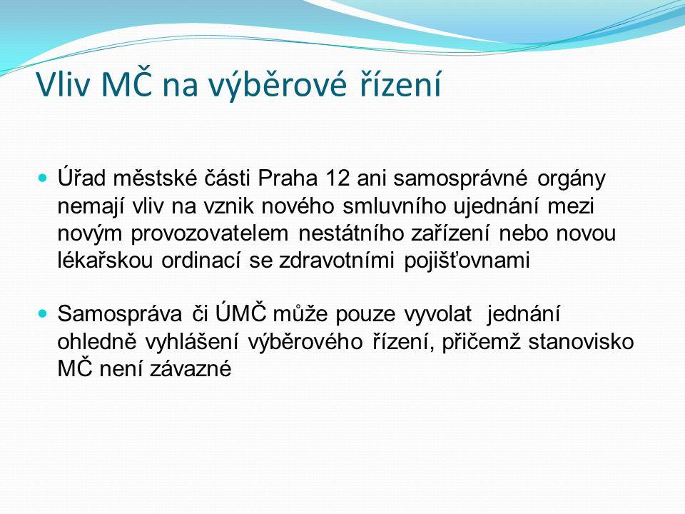 Vliv MČ na výběrové řízení Úřad městské části Praha 12 ani samosprávné orgány nemají vliv na vznik nového smluvního ujednání mezi novým provozovatelem nestátního zařízení nebo novou lékařskou ordinací se zdravotními pojišťovnami Samospráva či ÚMČ může pouze vyvolat jednání ohledně vyhlášení výběrového řízení, přičemž stanovisko MČ není závazné