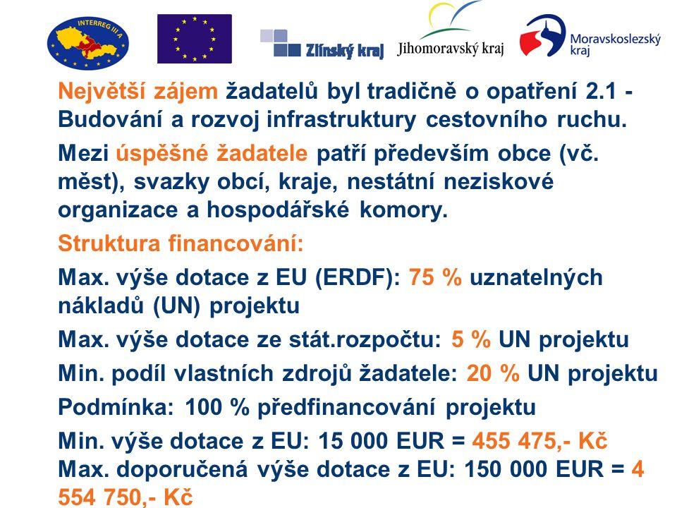 Z celkového počtu 102 schválených projektů na české straně hranice je přibližně 68 % ze Zlínského kraje.