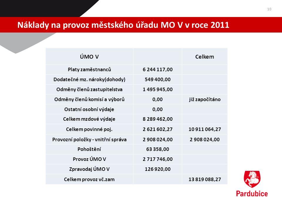 Náklady na provoz městského úřadu MO V v roce 2011 10 ÚMO V Celkem Platy zaměstnanců6 244 117,00 Dodatečné mz. nároky(dohody)549 400,00 Odměny členů z