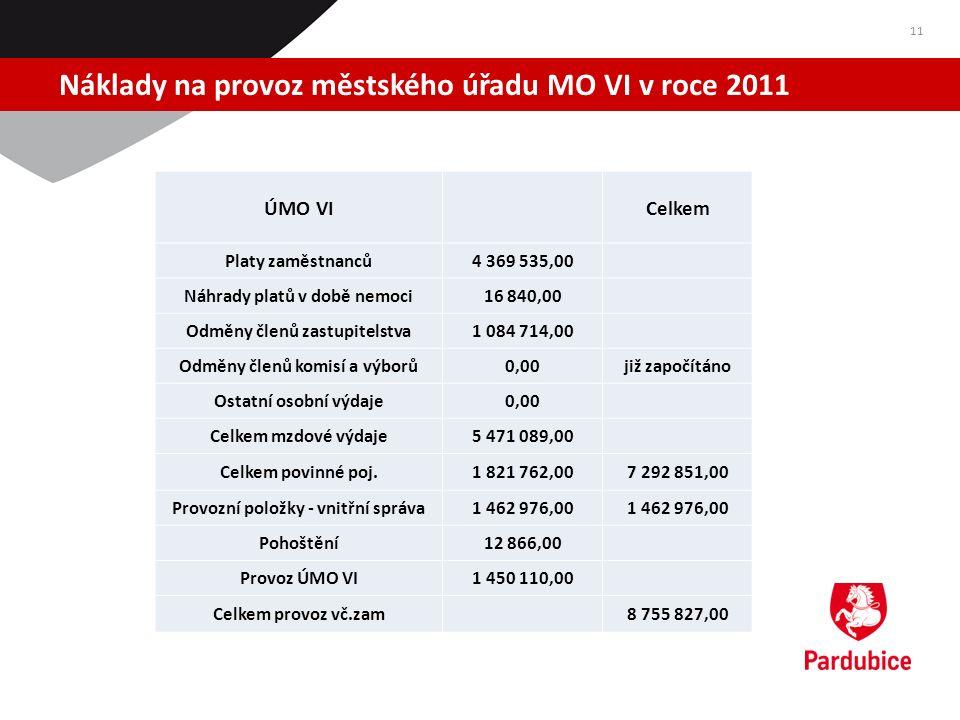 Náklady na provoz městského úřadu MO VI v roce 2011 11 ÚMO VI Celkem Platy zaměstnanců4 369 535,00 Náhrady platů v době nemoci16 840,00 Odměny členů z