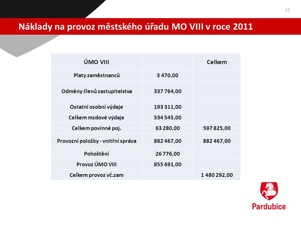 Náklady na provoz městského úřadu MO VIII v roce 2011 13 ÚMO VIII Celkem Platy zaměstnanců3 470,00 Odměny členů zastupitelstva337 764,00 Ostatní osobn