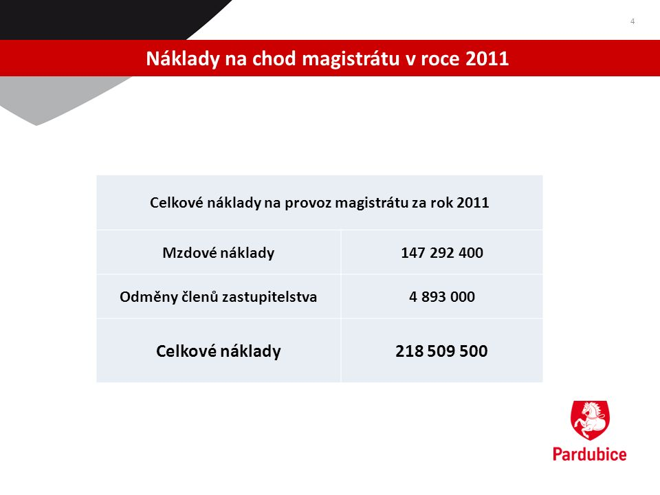 Náklady na chod magistrátu v roce 2011 4 Celkové náklady na provoz magistrátu za rok 2011 Mzdové náklady147 292 400 Odměny členů zastupitelstva4 893 0