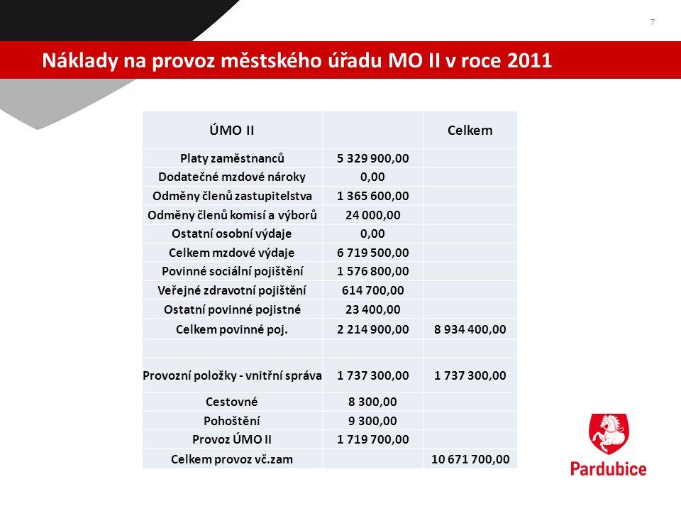 Náklady na provoz městského úřadu MO II v roce 2011 7 ÚMO II Celkem Platy zaměstnanců5 329 900,00 Dodatečné mzdové nároky0,00 Odměny členů zastupitels