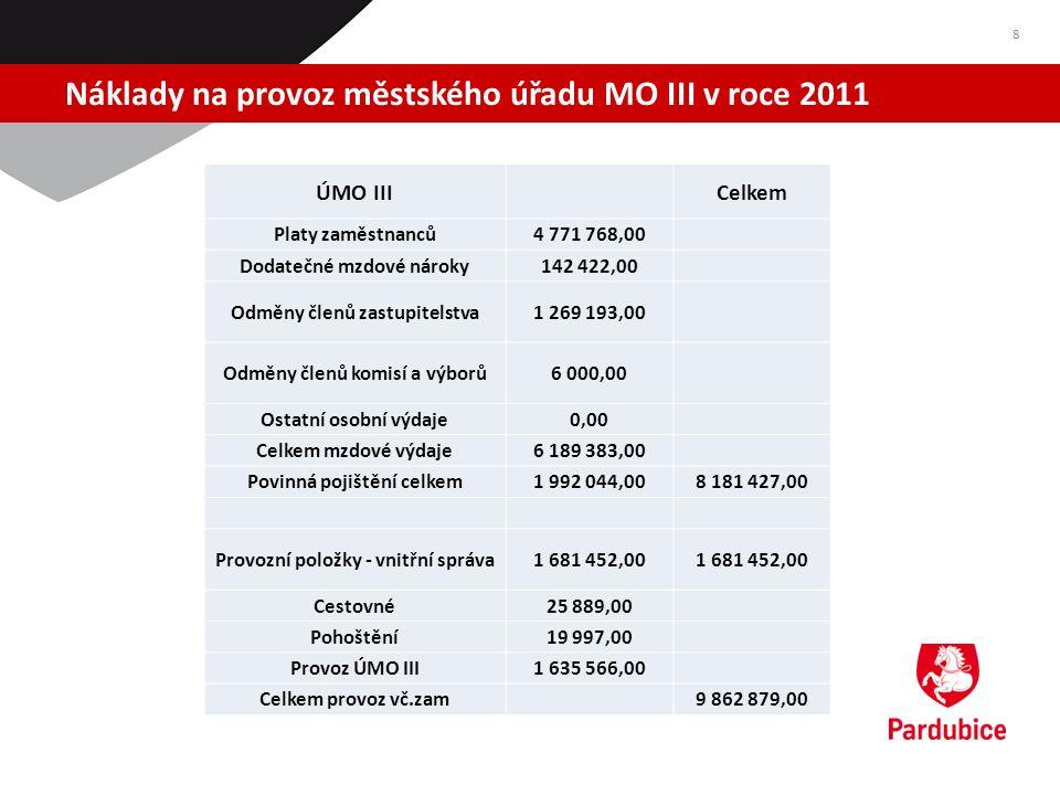 Náklady na provoz městského úřadu MO III v roce 2011 8 ÚMO III Celkem Platy zaměstnanců4 771 768,00 Dodatečné mzdové nároky142 422,00 Odměny členů zas