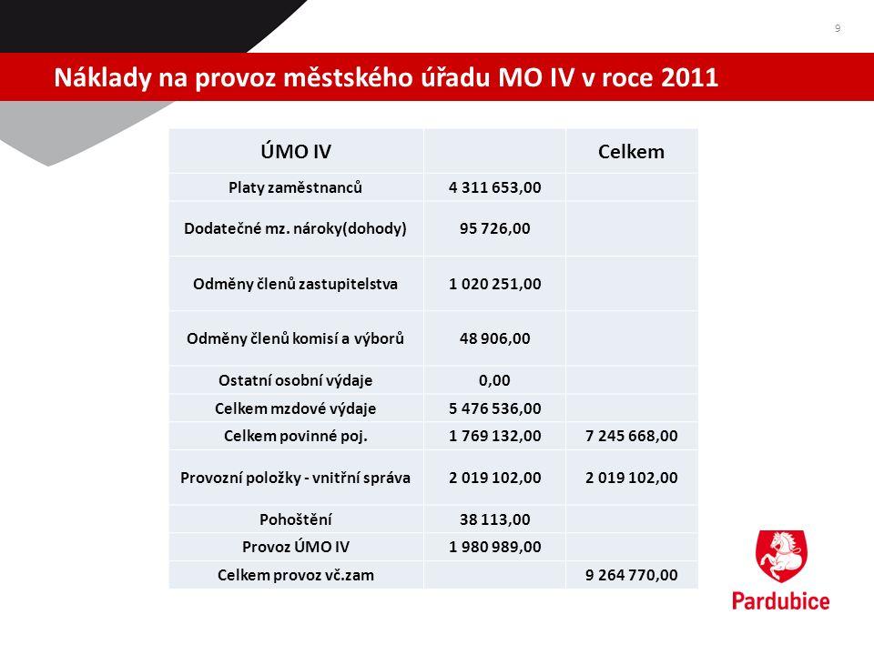 Náklady na provoz městského úřadu MO IV v roce 2011 9 ÚMO IV Celkem Platy zaměstnanců4 311 653,00 Dodatečné mz. nároky(dohody)95 726,00 Odměny členů z