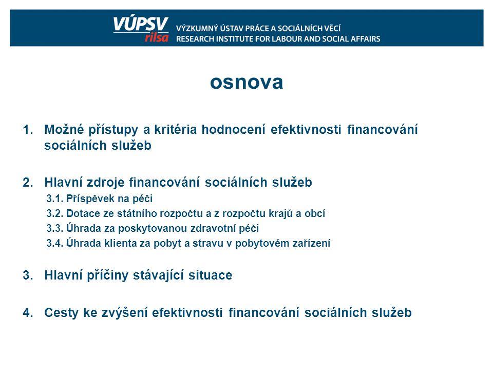 osnova 1.Možné přístupy a kritéria hodnocení efektivnosti financování sociálních služeb 2.Hlavní zdroje financování sociálních služeb 3.1.