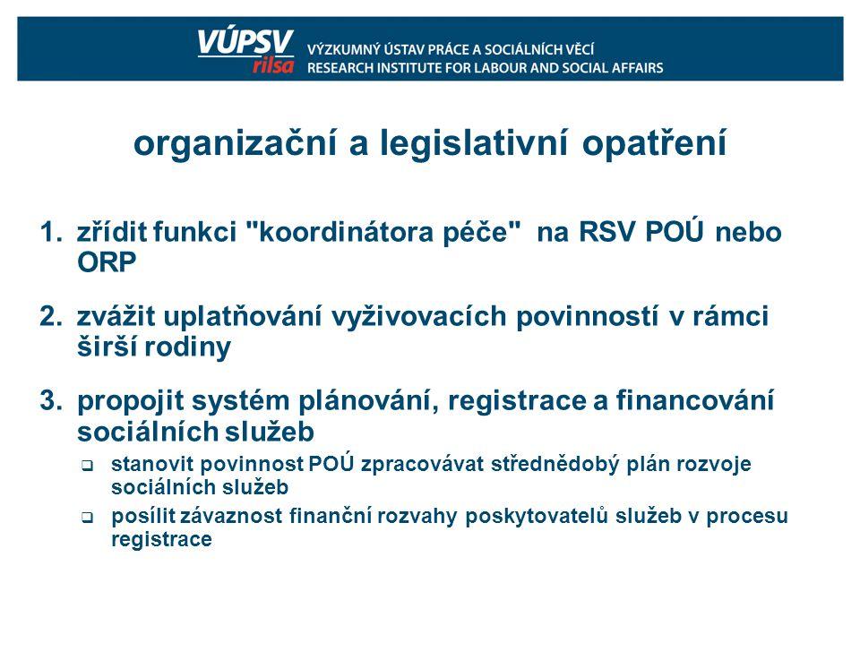 organizační a legislativní opatření 1.zřídit funkci koordinátora péče na RSV POÚ nebo ORP 2.zvážit uplatňování vyživovacích povinností v rámci širší rodiny 3.propojit systém plánování, registrace a financování sociálních služeb  stanovit povinnost POÚ zpracovávat střednědobý plán rozvoje sociálních služeb  posílit závaznost finanční rozvahy poskytovatelů služeb v procesu registrace