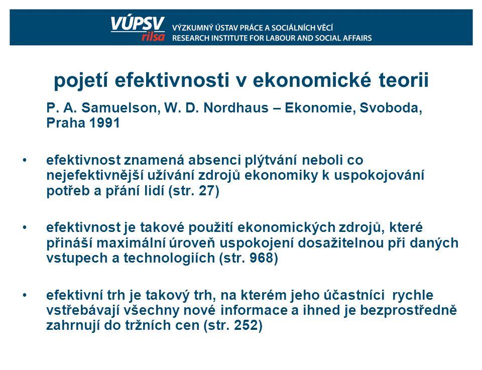 pojetí efektivnosti v ekonomické teorii P. A. Samuelson, W.