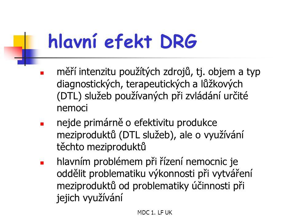MDC 1.LF UK hlavní efekt DRG měří intenzitu použítých zdrojů, tj.